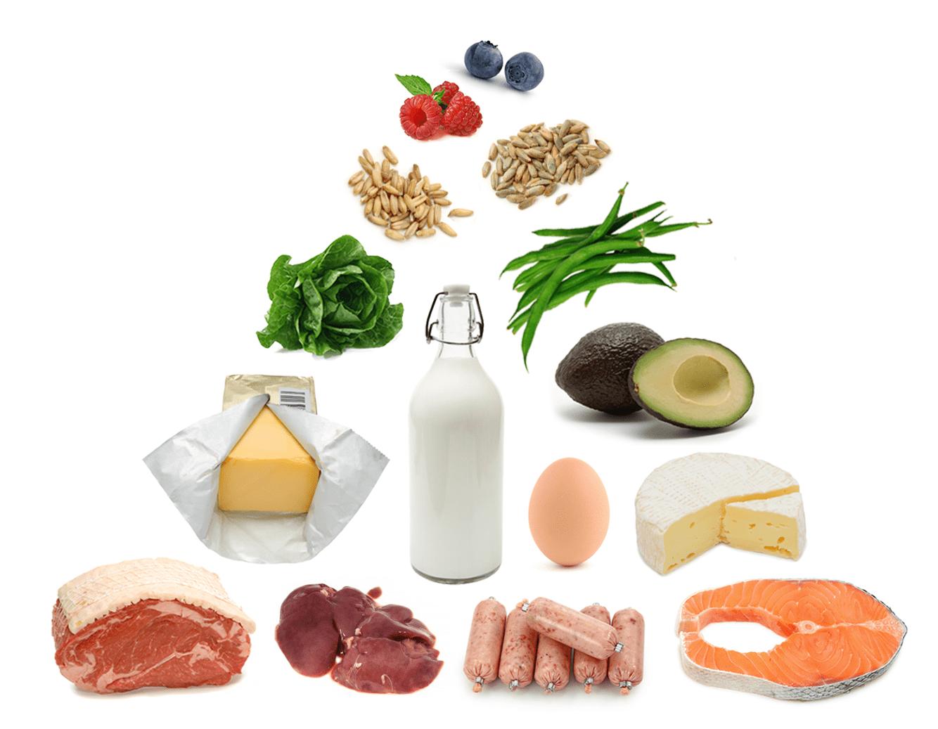 Кето диета. Особенности и принципы